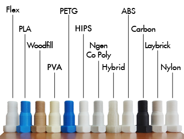 Leapfrog Bolt 3D printer filaments type