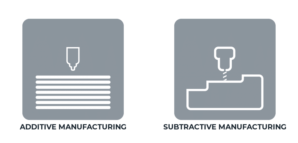 additive manufacturing vs subtractive manufacturing