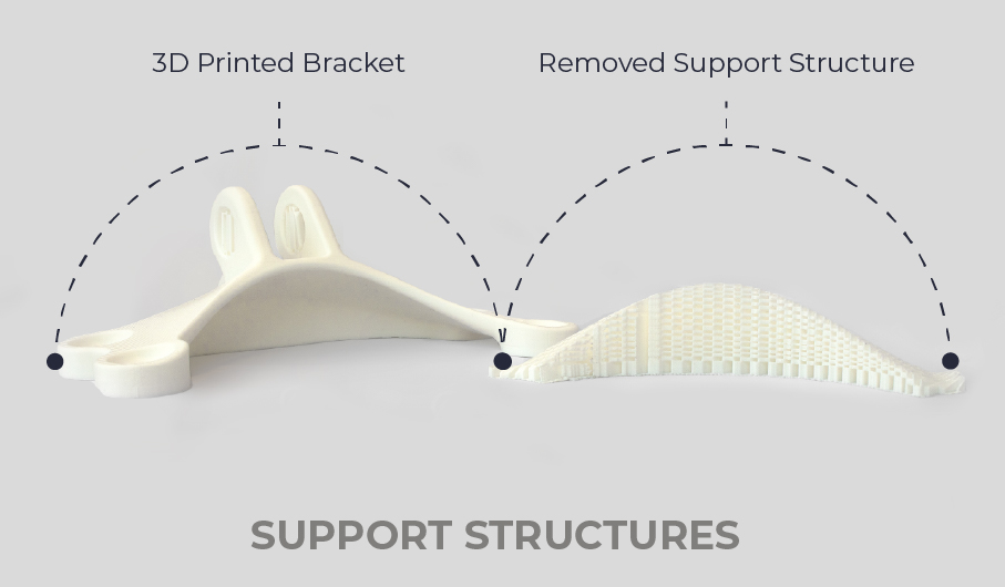 Support Structures 3D Printing