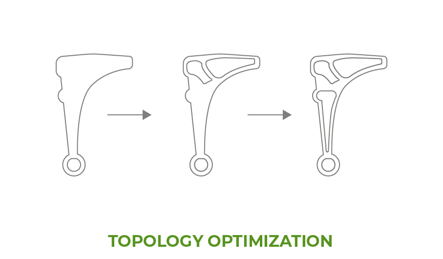 Topology Optmization 3d Printing 100