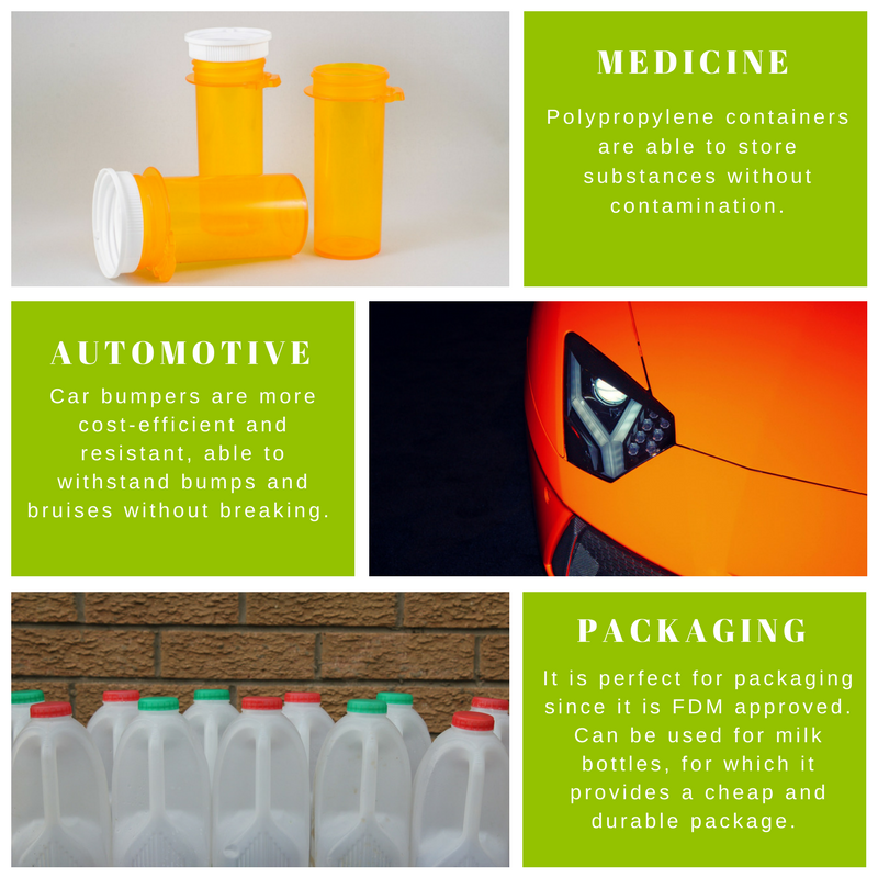 PP, polypropylene, 3D printing, filament